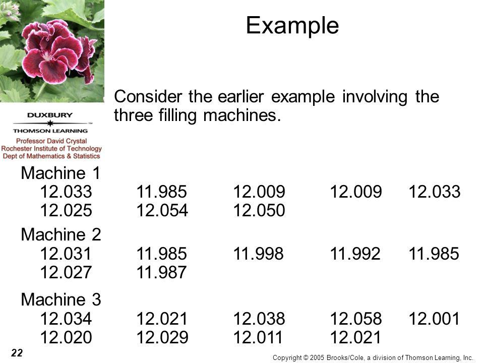 22 Copyright © 2005 Brooks/Cole, a division of Thomson Learning, Inc. Example Consider the earlier example involving the three filling machines. Machi