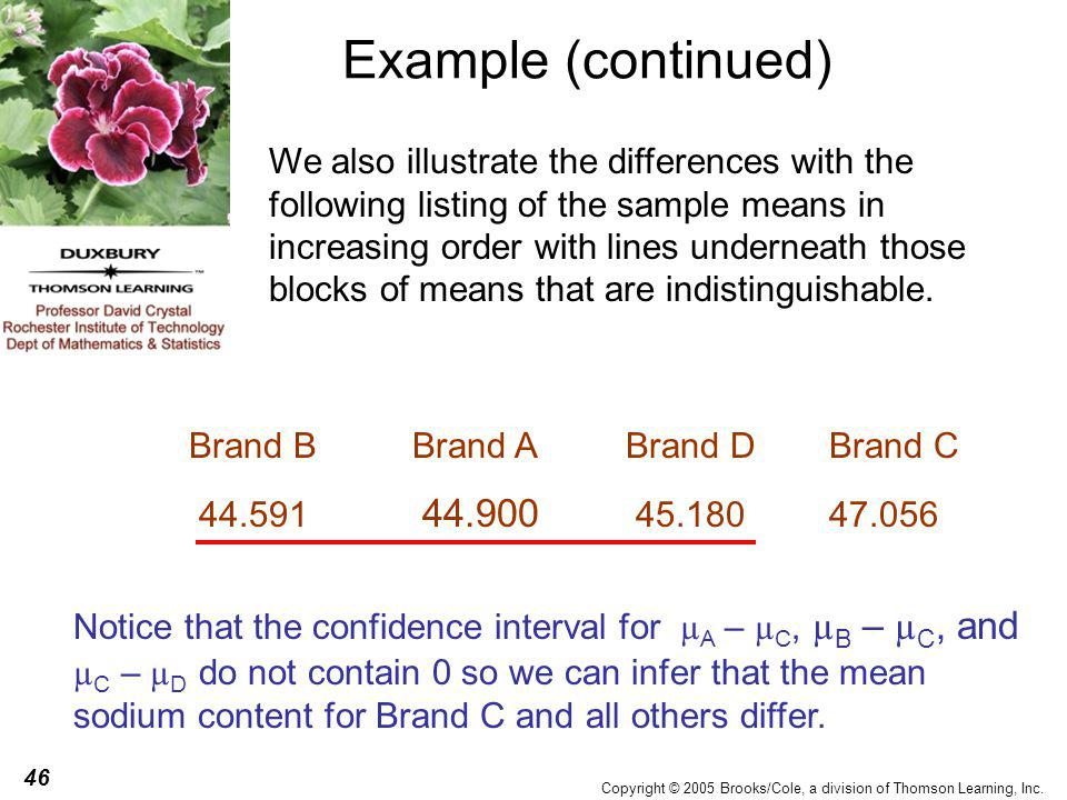46 Copyright © 2005 Brooks/Cole, a division of Thomson Learning, Inc. Example (continued) We also illustrate the differences with the following listin