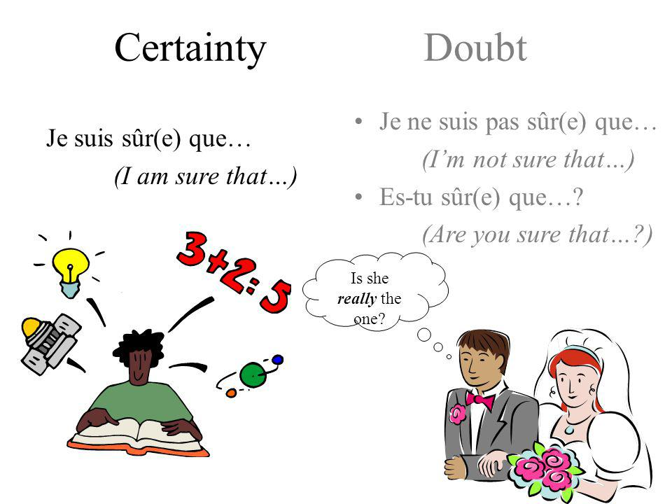 Certainty Doubt Je pense que… (I think that…) Je ne pense pas que… Penses-tu que… d