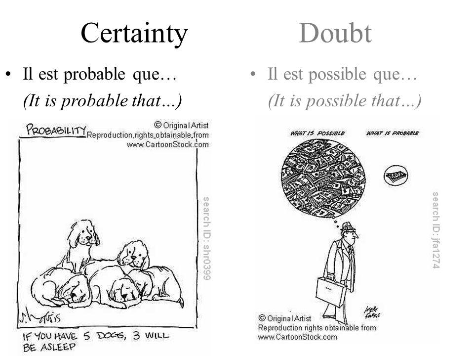 Certainty Doubt Il est clair que… (It is clear that…) Il est douteux que… (It is doubtful that…)