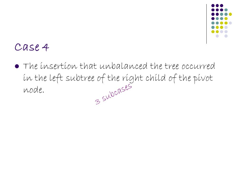 Case 4 The insertion that unbalanced the tree occurred in the left subtree of the right child of the pivot node. 3 subcases