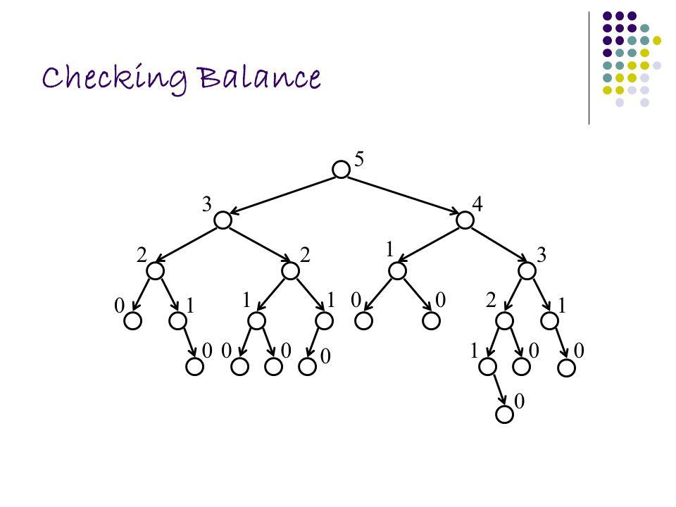 Checking Balance 0 00 00 0 000 01 11 1 1 1 2 22 3 3 4 5