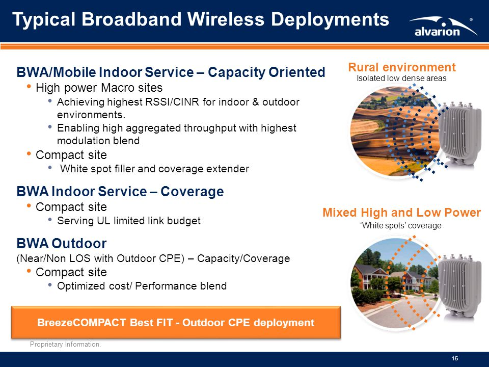 Proprietary Information. 15 Typical Broadband Wireless Deployments BWA/Mobile Indoor Service – Capacity Oriented High power Macro sites Achieving high