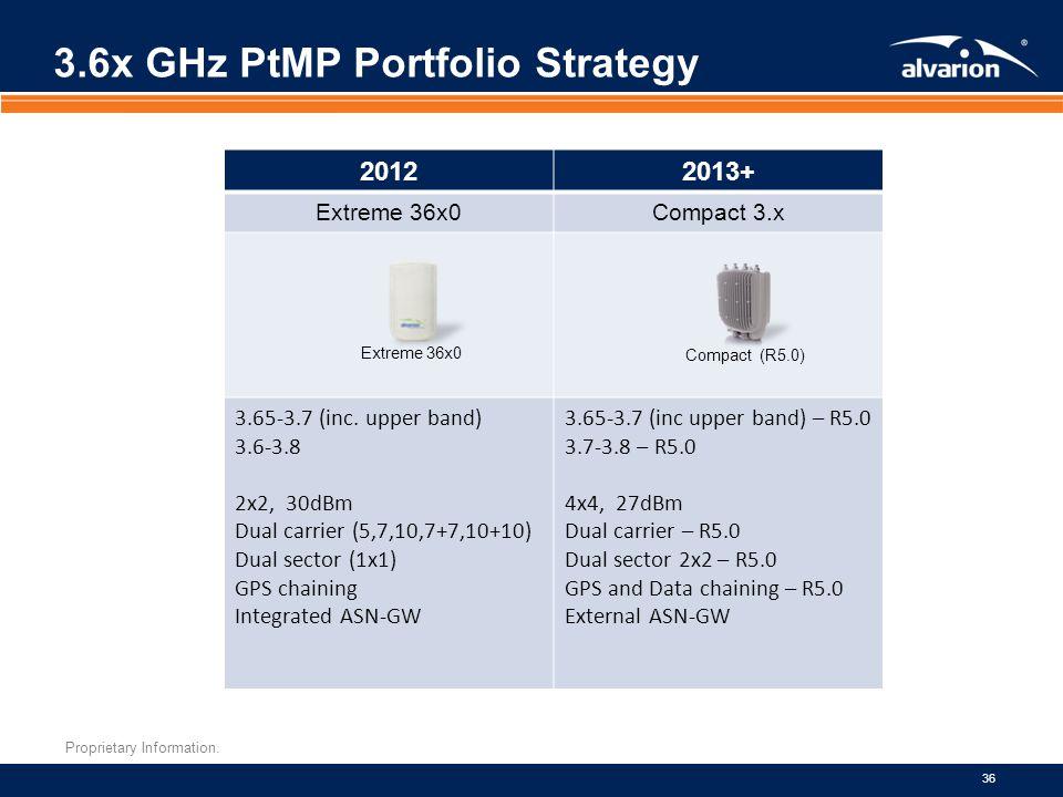 Proprietary Information. 36 3.6x GHz PtMP Portfolio Strategy 20122013+ Extreme 36x0Compact 3.x 3.65-3.7 (inc. upper band) 3.6-3.8 2x2, 30dBm Dual carr