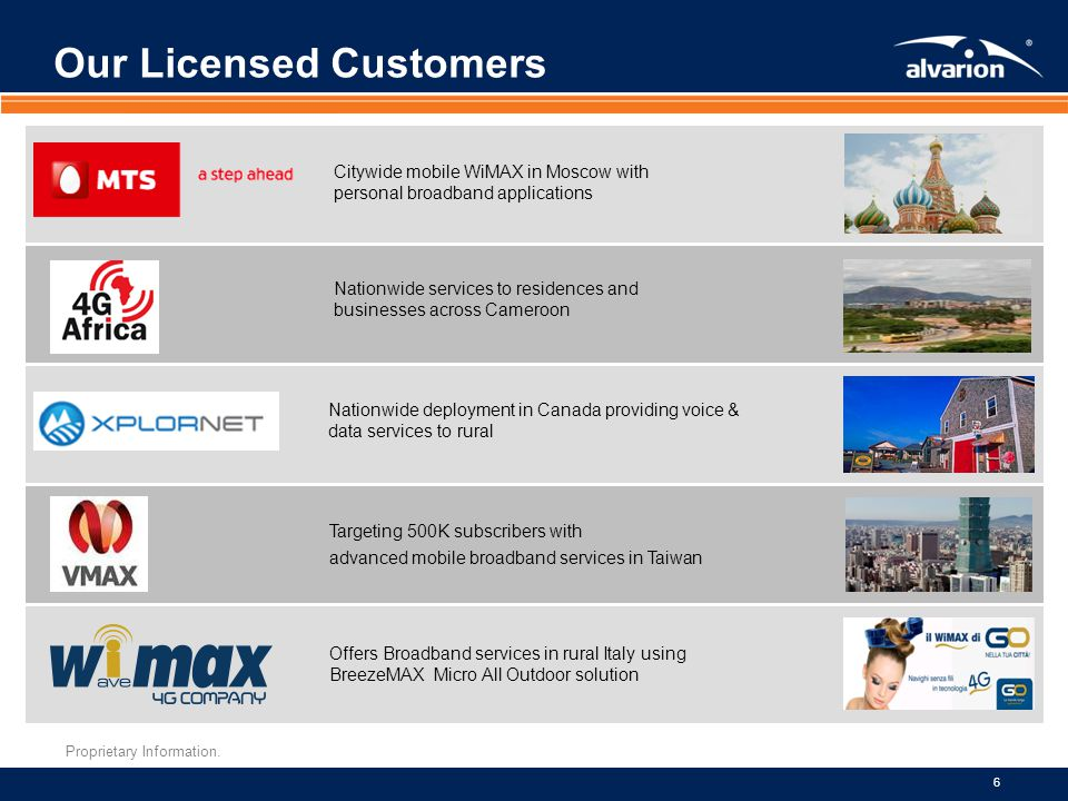 Proprietary Information. 6 Our Licensed Customers Citywide mobile WiMAX in Moscow with personal broadband applications Nationwide services to residenc