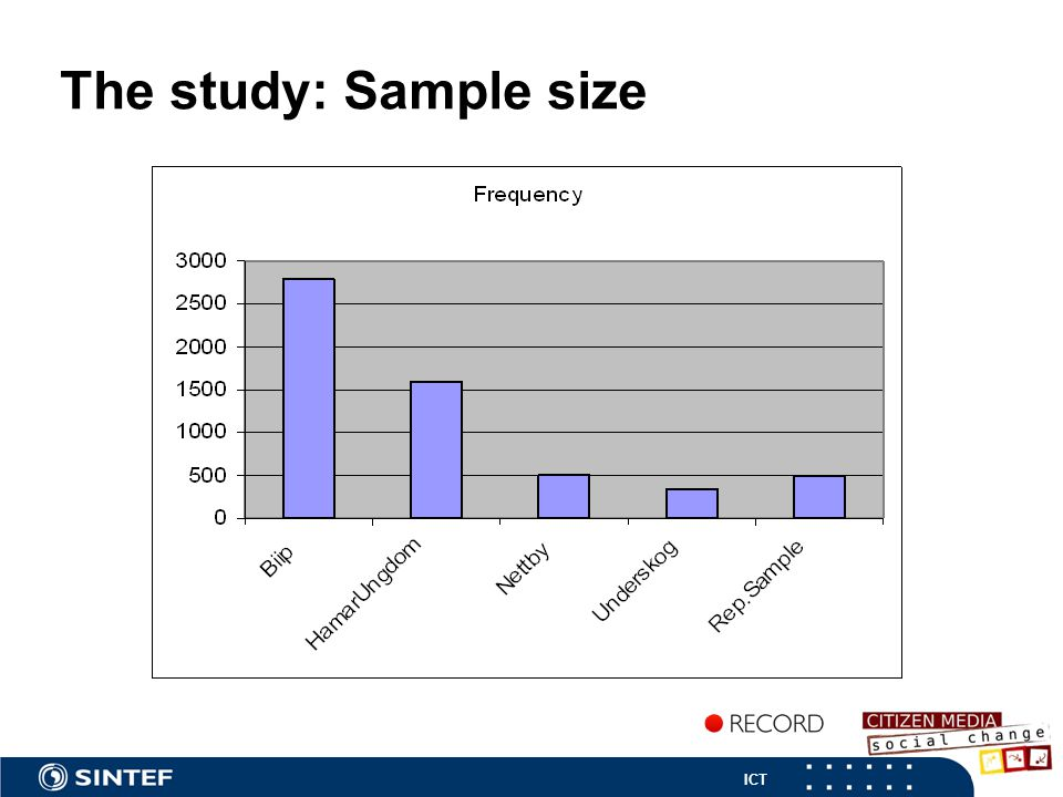 ICT The study: Sample size