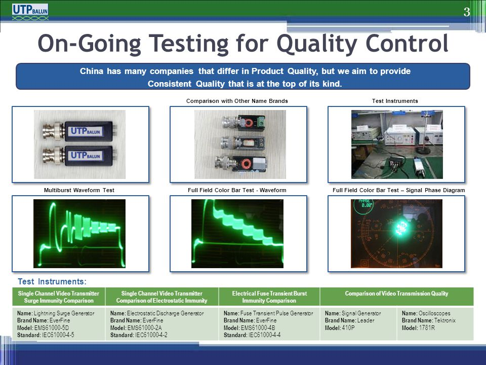 3 On-Going Testing for Quality Control Single Channel Video Transmitter Surge Immunity Comparison Single Channel Video Transmitter Comparison of Elect