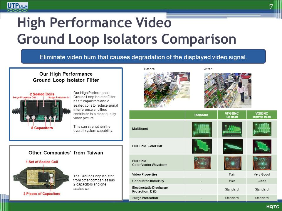 High Performance Video Ground Loop Isolators Comparison Eliminate video hum that causes degradation of the displayed video signal. 7 HQTC BeforeAfter