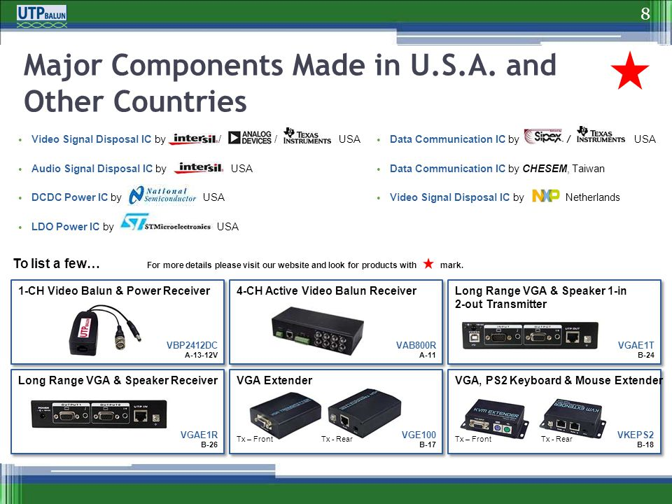 Data Communication IC by / USA Data Communication IC by CHESEM, Taiwan Video Signal Disposal IC by Netherlands Major Components Made in U.S.A. and Oth