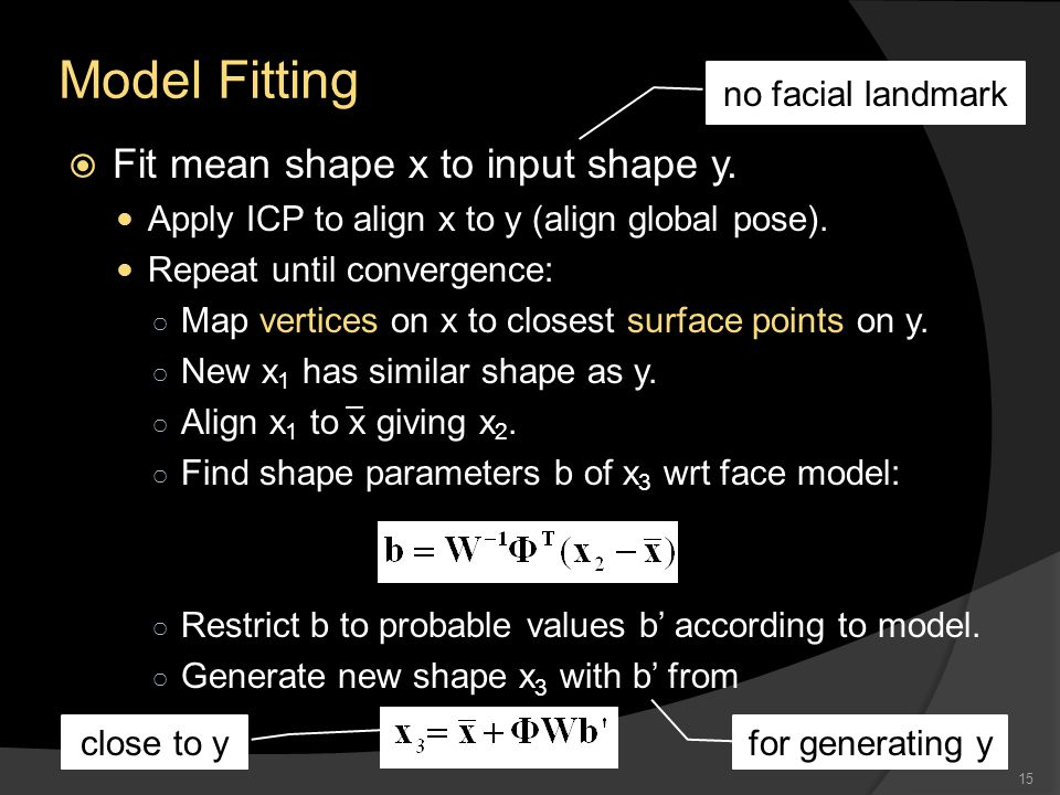 Model Fitting  Fit mean shape x to input shape y.
