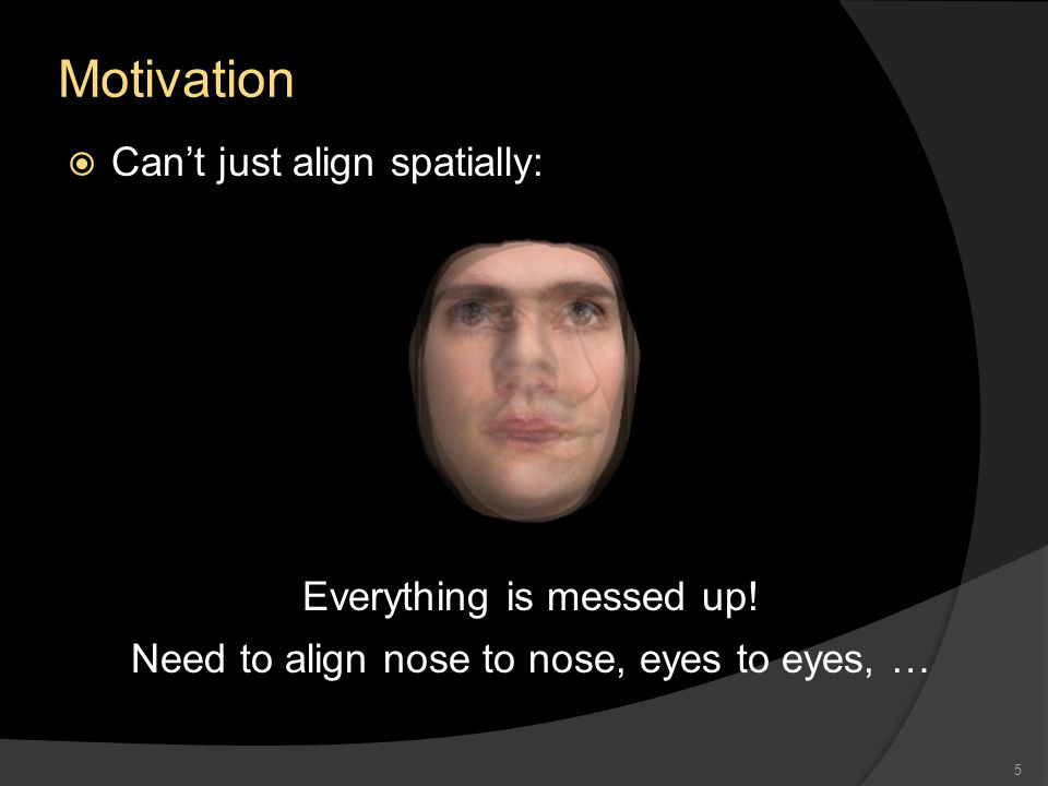 Motivation  Can't just align spatially: Everything is messed up.