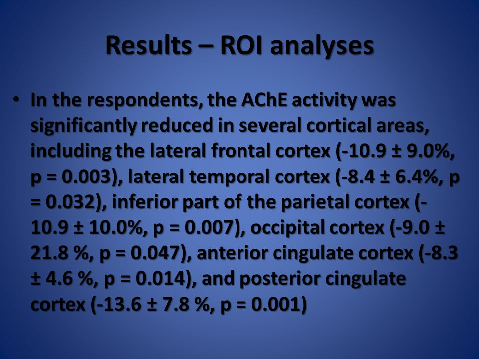 Results – ROI analyses In the respondents, the AChE activity was significantly reduced in several cortical areas, including the lateral frontal cortex