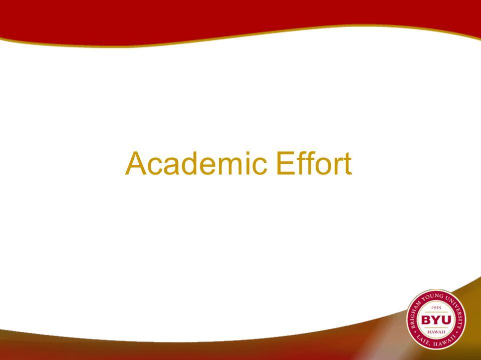 Academic Effort