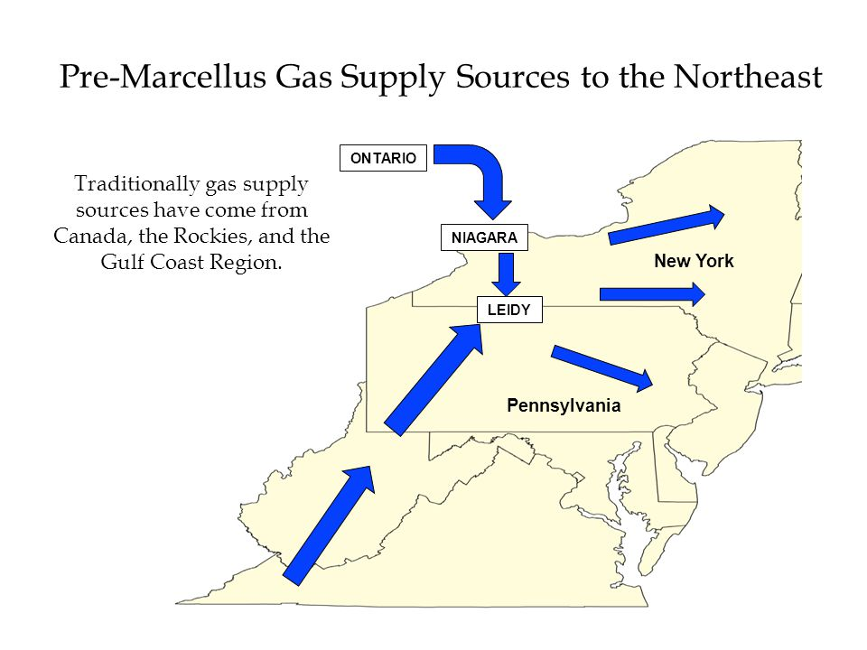 Pre-Marcellus Gas Supply Sources to the Northeast LEIDY Pennsylvania New York Traditionally gas supply sources have come from Canada, the Rockies, and