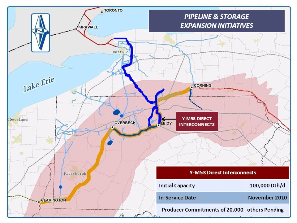 31 PIPELINE & STORAGE EXPANSION INITIATIVES Y-M53 Direct Interconnects Initial Capacity100,000 Dth/d In-Service DateNovember 2010 Producer Commitments