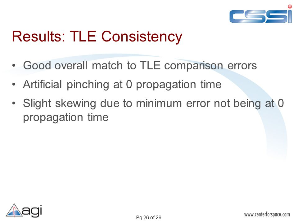 Pg 26 of 29 Results: TLE Consistency Good overall match to TLE comparison errors Artificial pinching at 0 propagation time Slight skewing due to minim