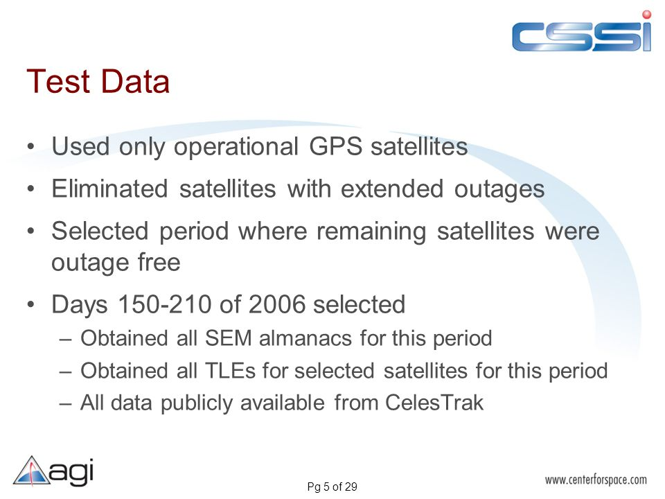 Pg 5 of 29 Test Data Used only operational GPS satellites Eliminated satellites with extended outages Selected period where remaining satellites were outage free Days 150-210 of 2006 selected –Obtained all SEM almanacs for this period –Obtained all TLEs for selected satellites for this period –All data publicly available from CelesTrak