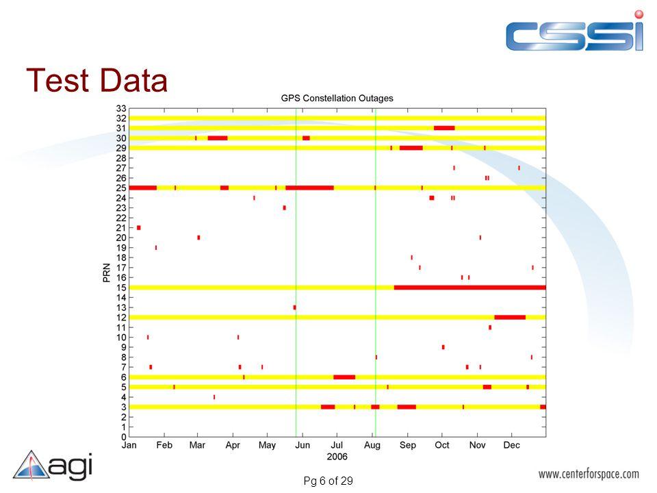 Pg 6 of 29 Test Data