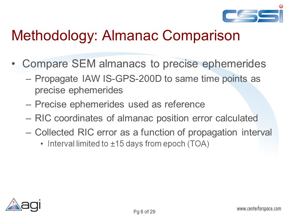 Pg 8 of 29 Methodology: Almanac Comparison Compare SEM almanacs to precise ephemerides –Propagate IAW IS-GPS-200D to same time points as precise ephemerides –Precise ephemerides used as reference –RIC coordinates of almanac position error calculated –Collected RIC error as a function of propagation interval Interval limited to ±15 days from epoch (TOA)