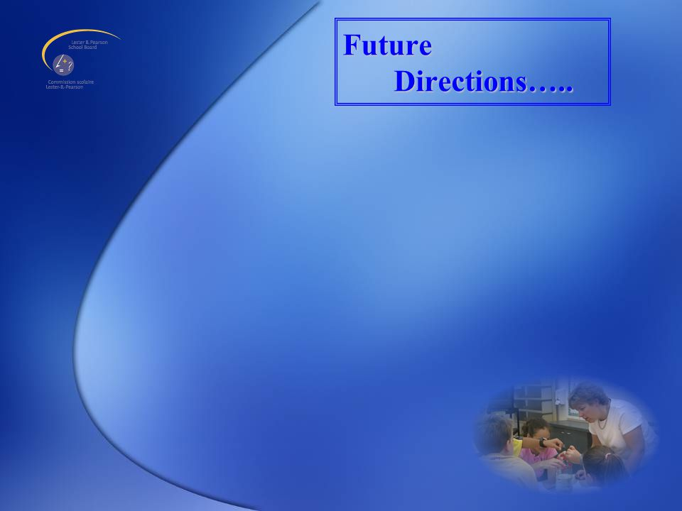 Future Directions…..