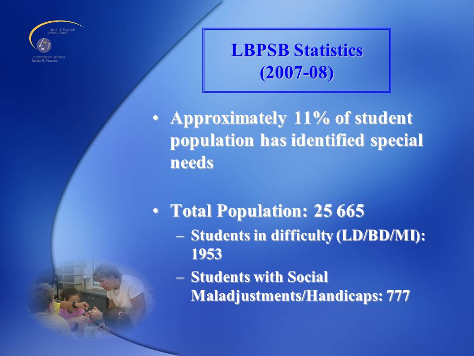 STUDENTS IN DIFFICULTY TOTALPOPULATIONPERCENTAGE1953 25 665 7.61 STUDENTS IN DIFFICULTY 2007-2008 STUDENTS HANDICAPPED 2007-2008STUDENTS HANDICAPPED TOTALPOPULATIONPERCENTAGE777 25 665 3.03