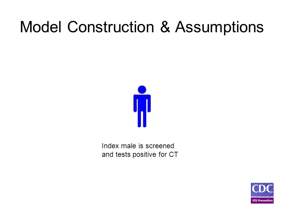 Model Construction & Assumptions Index male is screened and tests positive for CT