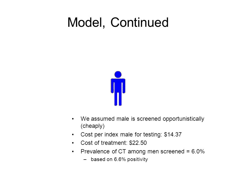 Model, Continued We assumed male is screened opportunistically (cheaply) Cost per index male for testing: $14.37 Cost of treatment: $22.50 Prevalence of CT among men screened = 6.0% –based on 6.6% positivity