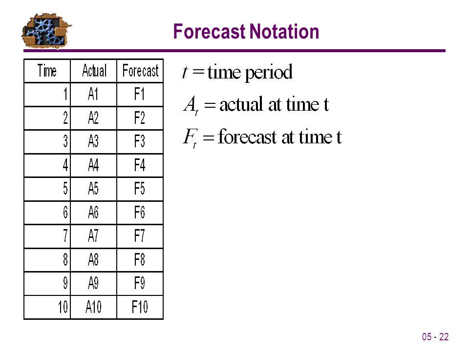 05 - 22 Forecast Notation