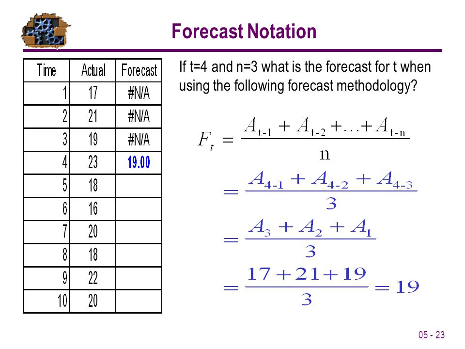 05 - 23 Forecast Notation If t=4 and n=3 what is the forecast for t when using the following forecast methodology?