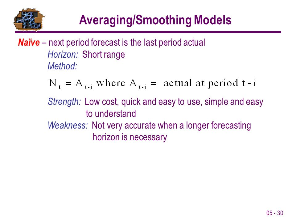 05 - 30 Averaging/Smoothing Models Naïve – next period forecast is the last period actual Horizon: Short range Method: Strength: Low cost, quick and e
