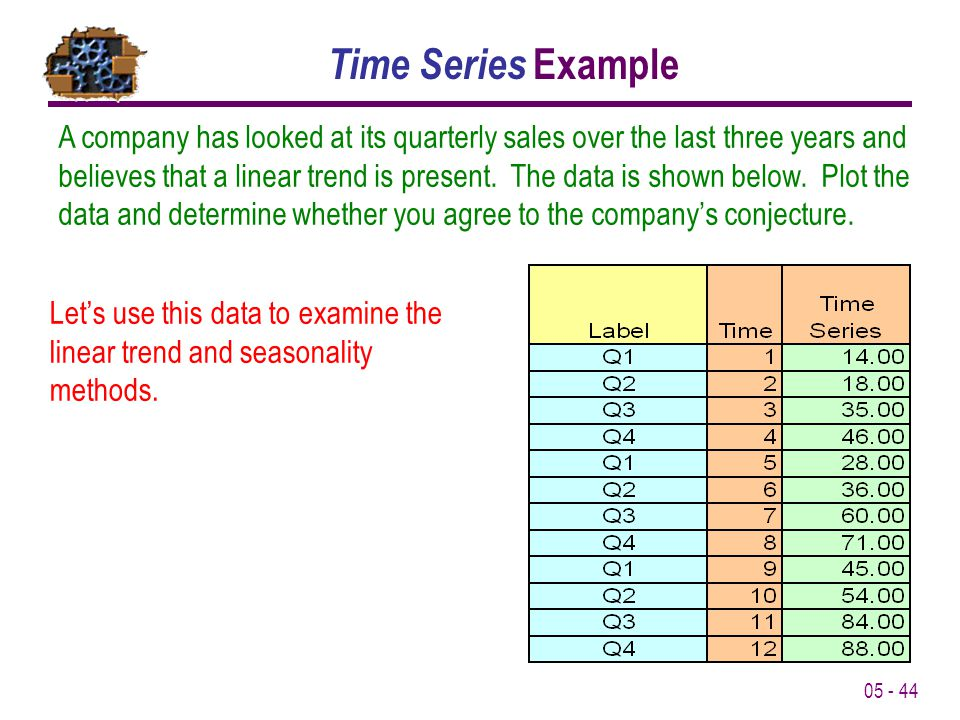 05 - 44 Time Series Example A company has looked at its quarterly sales over the last three years and believes that a linear trend is present. The dat