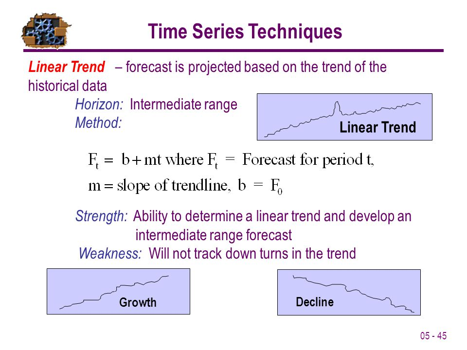 05 - 45 Linear Trend Time Series Techniques Linear Trend – forecast is projected based on the trend of the historical data Horizon: Intermediate range