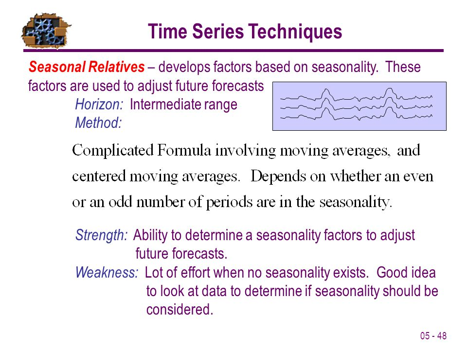 05 - 48 Time Series Techniques Seasonal Relatives – develops factors based on seasonality. These factors are used to adjust future forecasts Horizon: