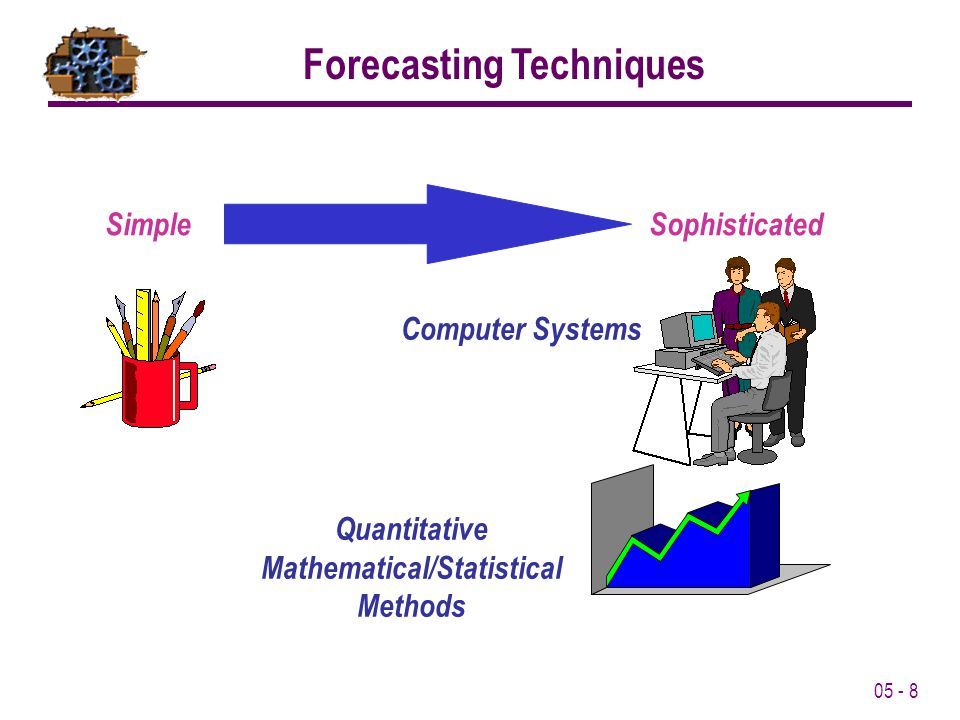 05 - 8 Simple Sophisticated Computer Systems Quantitative Mathematical/Statistical Methods Forecasting Techniques