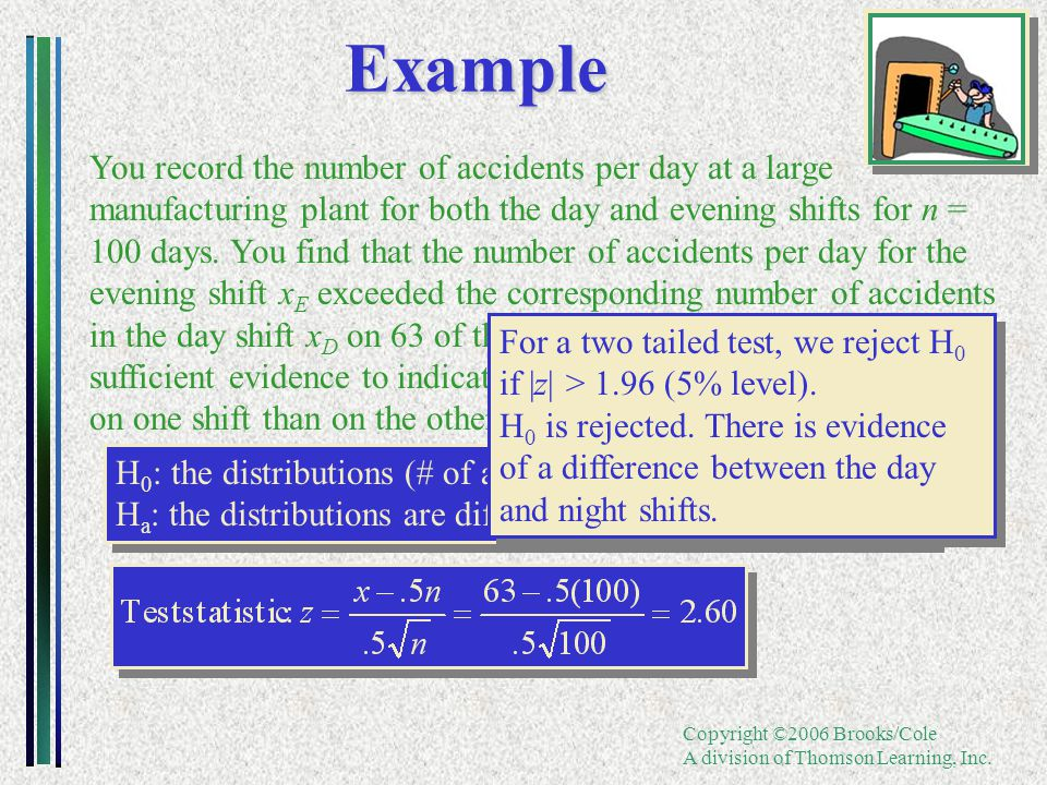 Copyright ©2006 Brooks/Cole A division of Thomson Learning, Inc.Example You record the number of accidents per day at a large manufacturing plant for both the day and evening shifts for n = 100 days.