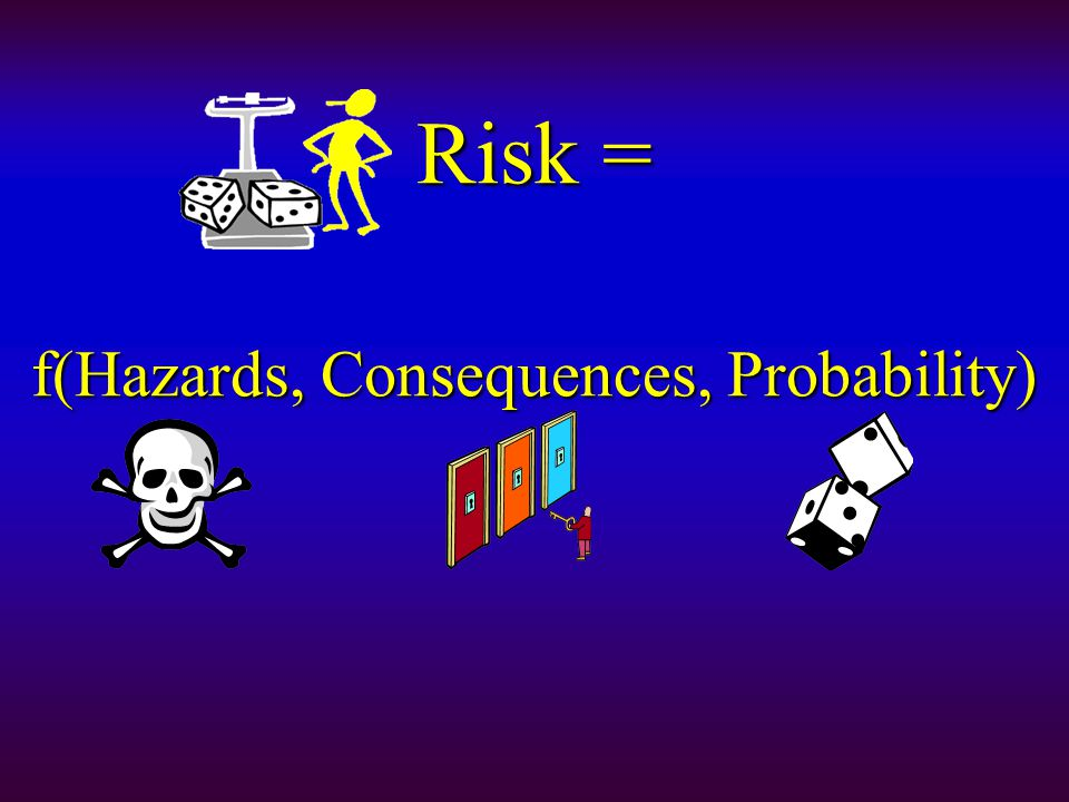 Risk = f(Hazards, Consequences, Probability)