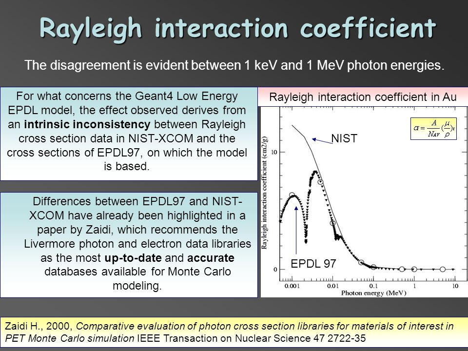 Rayleigh interaction coefficient Zaidi H., 2000, Comparative evaluation of photon cross section libraries for materials of interest in PET Monte Carlo simulation IEEE Transaction on Nuclear Science 47 2722-35 The disagreement is evident between 1 keV and 1 MeV photon energies.