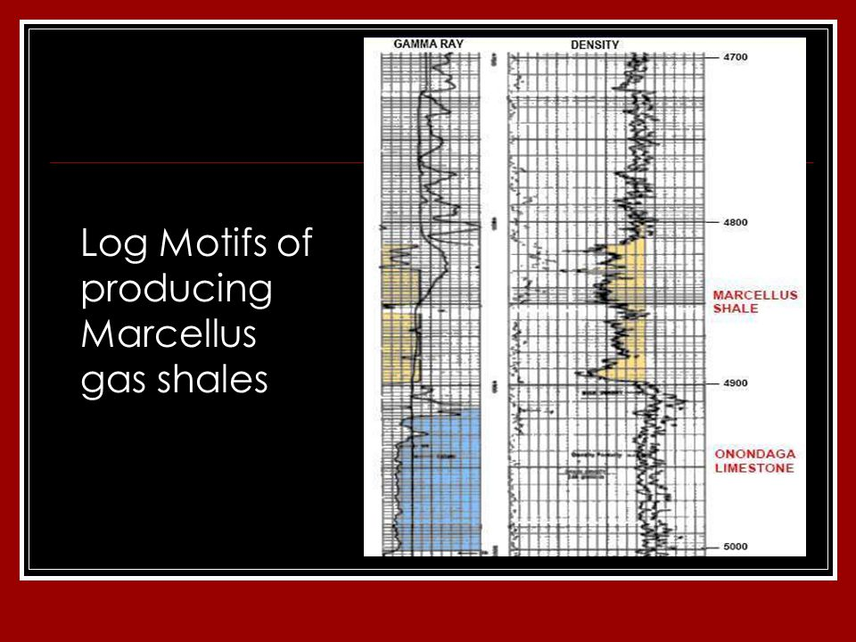 Log Motifs of producing Marcellus gas shales
