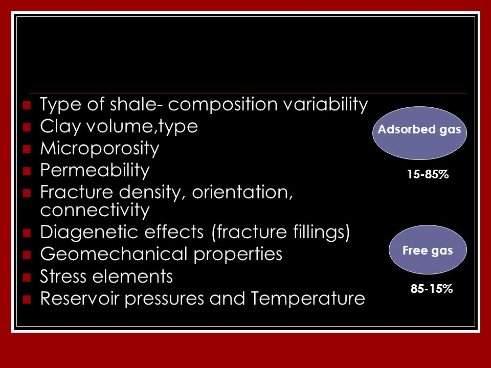 Type of shale- composition variability Clay volume,type Microporosity Permeability Fracture density, orientation, connectivity Diagenetic effects (fracture fillings) Geomechanical properties Stress elements Reservoir pressures and Temperature Adsorbed gas Free gas 15-85% 85-15%
