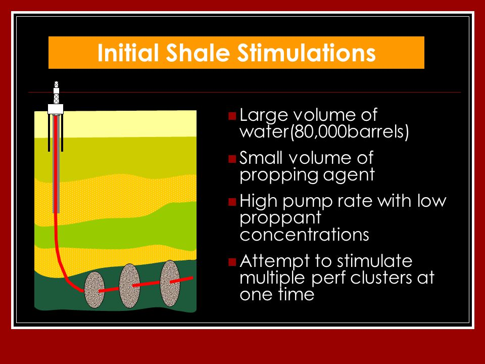 Initial Shale Stimulations Large volume of water(80,000barrels) Small volume of propping agent High pump rate with low proppant concentrations Attempt to stimulate multiple perf clusters at one time