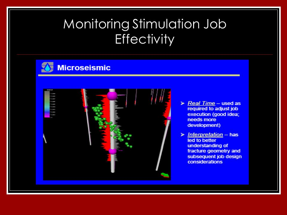 Monitoring Stimulation Job Effectivity