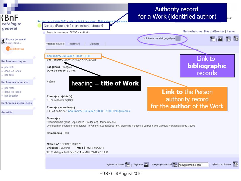 EURIG - 8 August 2010 Authority record for a Work (identified author) heading = title of Work Link to bibliographic records Link to the Person authority record for the author of the Work