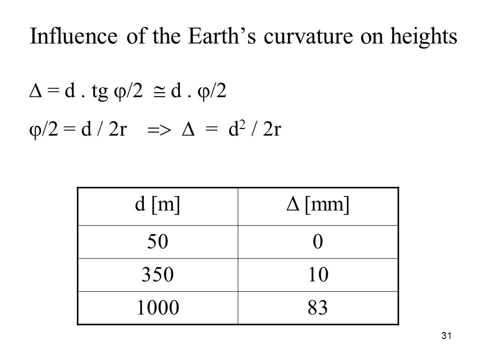 Influence of the Earth's curvature on heights  = d. tg  /2  d.  /2  /2 = d / 2r   = d 2 / 2r d [m]Δ [mm] 500 35010 100083 31