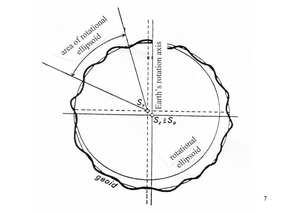 The ellipsoids used in the Czech Republic ParameterBessel ellipsoidHayford ellipsoid Krasovský ellipsoid GRS-80 a (half-axis) 6 377 397,155 m6 378 388,000 m6 378 245,000 m6 378 137,000 m b (half-axis) 6 356 078,963 m6 356 911,946 m6 356 863,019 m6 356 752,314 m c (radius of curvature at the Pole) 6 398 786,849 m6 399 936,608 m6 399 698,902 m 6 399 593,626 m i (flattening) 1 : 299,1521 : 297,0001 : 298,3001 : 298,257 8
