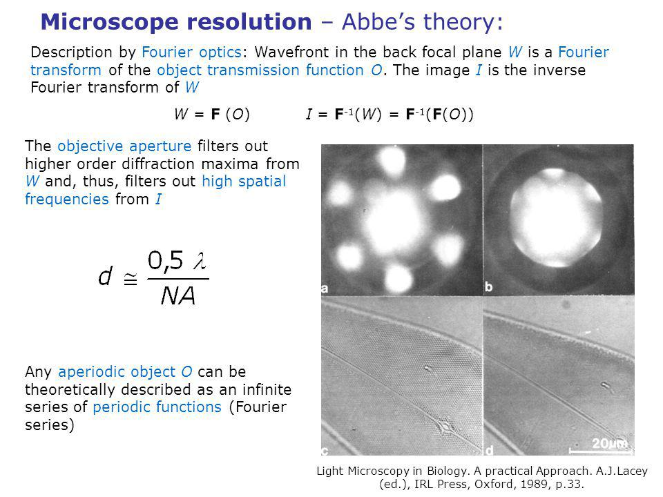 Microscope resolution – Abbe's theory: Description by Fourier optics: Wavefront in the back focal plane W is a Fourier transform of the object transmission function O.