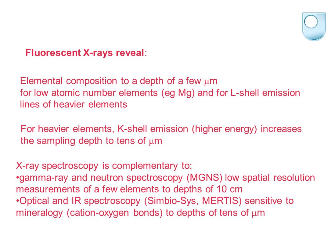 It is vital to know the intensity of the solar X-ray illumination, hence close collaboration with SIXS (Solar Intensity X-ray Spectrometer) Calibration issues Roughness, grain size, packing density, incidence angle, emission angle.