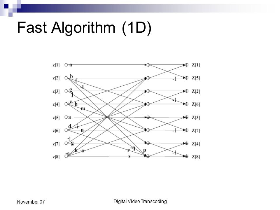Digital Video Transcoding November 07 Fast Algorithm (1D)