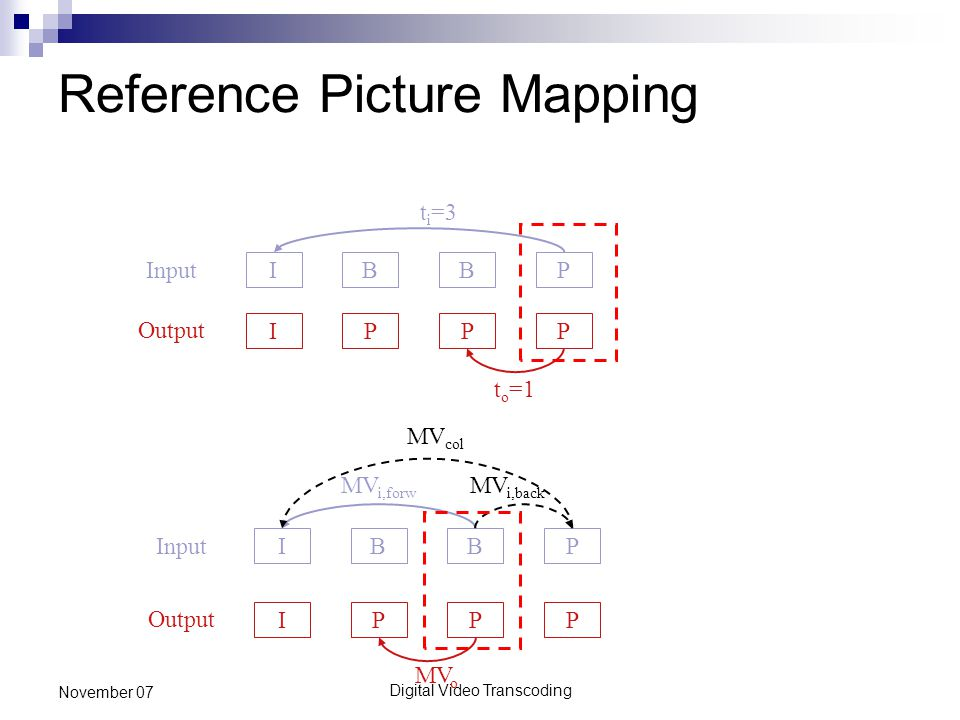 Digital Video Transcoding November 07 Reference Picture Mapping IBBP t i =3 t o =1 IPPP Input Output IBBP IPPP Input Output MV i,forw MV i,back MV col MV o