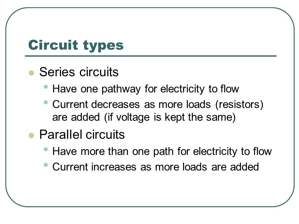 Circuit types Series circuits Have one pathway for electricity to flow Current decreases as more loads (resistors) are added (if voltage is kept the same) Parallel circuits Have more than one path for electricity to flow Current increases as more loads are added