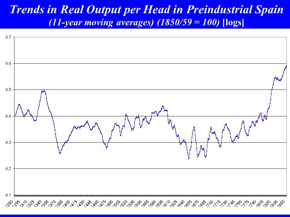 Inequality Trends Wide inverted W, peaks in 1918 and 1953 Between-group inequality ruled the pre-1960 era Within-group inequality ruled the post-1960 era => social concern for different kinds of inequality before and after 1960 When inequality plotted against real per capita income, a single Kuznets curve